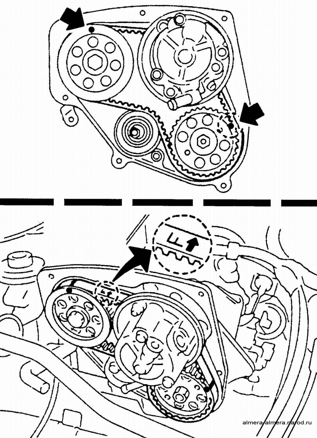 ниссан ларго двигатель cd20 схема